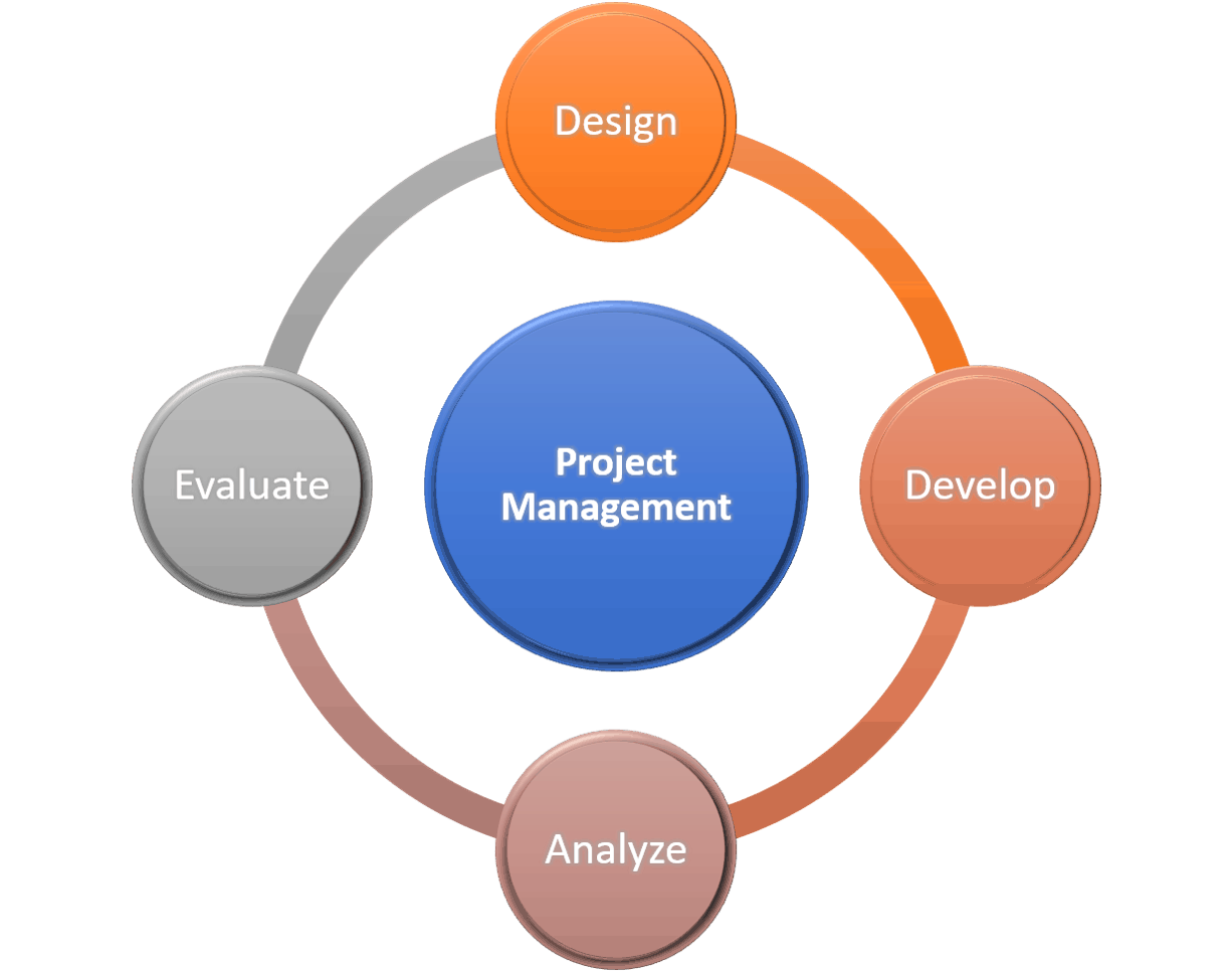 Project Management Cover 2